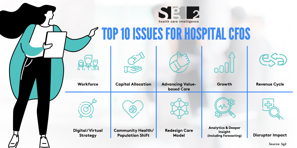 List of top 10 issues for hospital CFOs in 2021